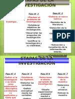 METODOS DE INVESTIGACION.ppt
