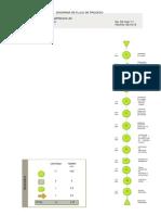 Corte Diagrama Flujo(IMPRENTA)