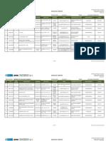 LISTADO EMPRESAS DE VIGILANCIA ARMADA ABRIL 2015.pdf
