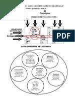 Paradigma y Sintagma - Ejemplos