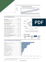 MEX - Información Del WEF