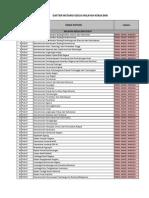 JADWAL PUPNS 2015.pdf