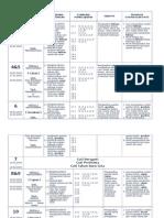 RPT PSV THN.4-1