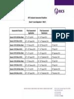 Apc Assesment Sched (Grad 1-2 & Nst)