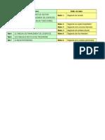 DF Liste Tableaux