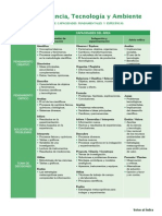 Cuadro de capacidades.pdf
