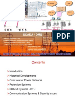 Scada Ab & CD Slides