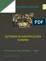 Sistemas De Identificación Humana