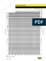 !!! Two Components Viscosity Blending (CSt) Graph