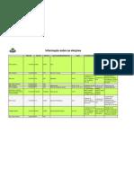 Mapa das Eleições da Sessão IV do Ramalde com as Crianças 09 10