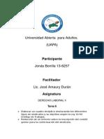 Derecho Laboral II tarea 6.docx