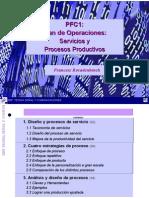 Planos Servicios y Procesos Productivos