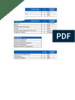Analisis de Variaciones Costos Estandar