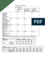Tabelle 1 - Anwendungsfaktor KA Und Zulassige Spannungen Fur Nietverbindungen