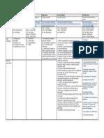 Tabela Comparativa Candidatos Ordem