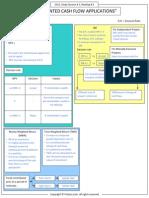 FinQuiz - Smart Summary_ Study Session 2_ Reading 6