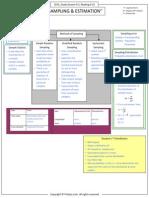 FinQuiz - Smart Summary_ Study Session 3_ Reading 10