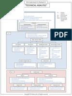 FinQuiz - Smart Summary_ Study Session 3_ Reading 12