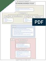 FinQuiz - Smart Summary_ Study Session 5_ Reading 18