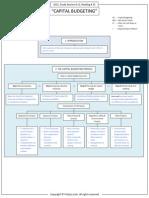 FinQuiz - Smart Summary_ Study Session 11_ Reading 35