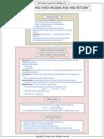 FinQuiz - Smart Summary_ Study Session 16_ Reading 55