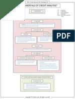 FinQuiz - Smart Summary_ Study Session 16_ Reading 56