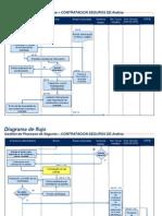 02-ANEXO 02 Diagrama de Procesos Contratación de Seguros