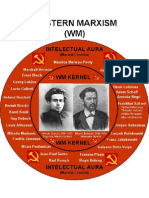 """""""Western Marxism"""" Nucleous and Aura"""