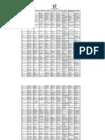Listado Candidatos Alcaldia, Concejo, Gobernación, Edil, Citados a Audiencia Pública CNE - Oct. 2015