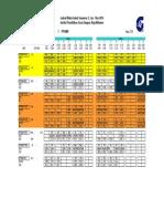 Timetable Sem4