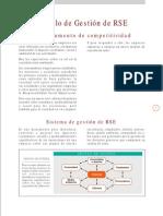Metodos de Gestion y Competividad Con RSE