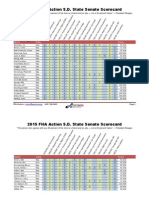 2015 SD Family Heritage Alliance Scorecard