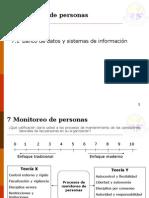 Capitulo 7 Monitoreo de Personas