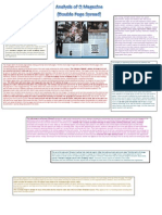 Magazine Anaysis of Dps