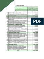 Lista Proyectos