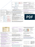 128383245-FIN2004-Midterm-Cheat-Sheet-docx.pdf