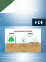4 Balance de Energía Relacionado a Regimenes Térmicos de Suelo Germinación