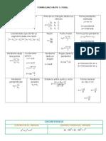 Formulario FINAL Trigonometría analítica