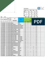 Punch List Ss Rfcc Qc-2015!09!21