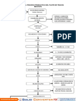 FLUJOGRAMA-DEL-PROCESO-PRODUCTIVO.pdf