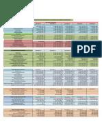 Entrega Dos Ajustada (1)evaluacion de proyectos trabajo final