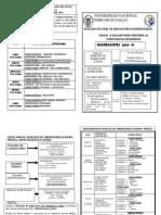 Cronograma de Examenes Médicos (1)