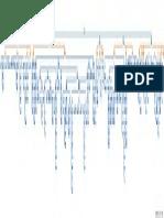clasificacion disfonías
