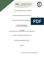 5.- Mapa Conceptual de Los Tipos de Tablespace