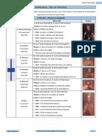 Cronologia - Reis de Portugal