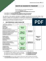 DF1 Conduite Diagnostic
