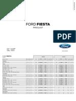 Prijslijst Ford Fiesta NL