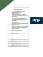 Internal PT Checklist