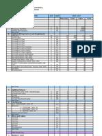 6901329-sample-BOQ.pdf