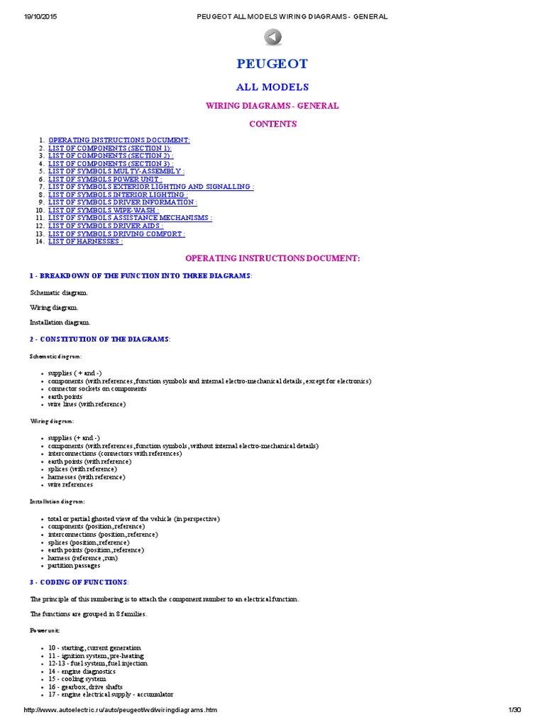 peugeot all models wiring diagrams general automatic rh pt scribd com